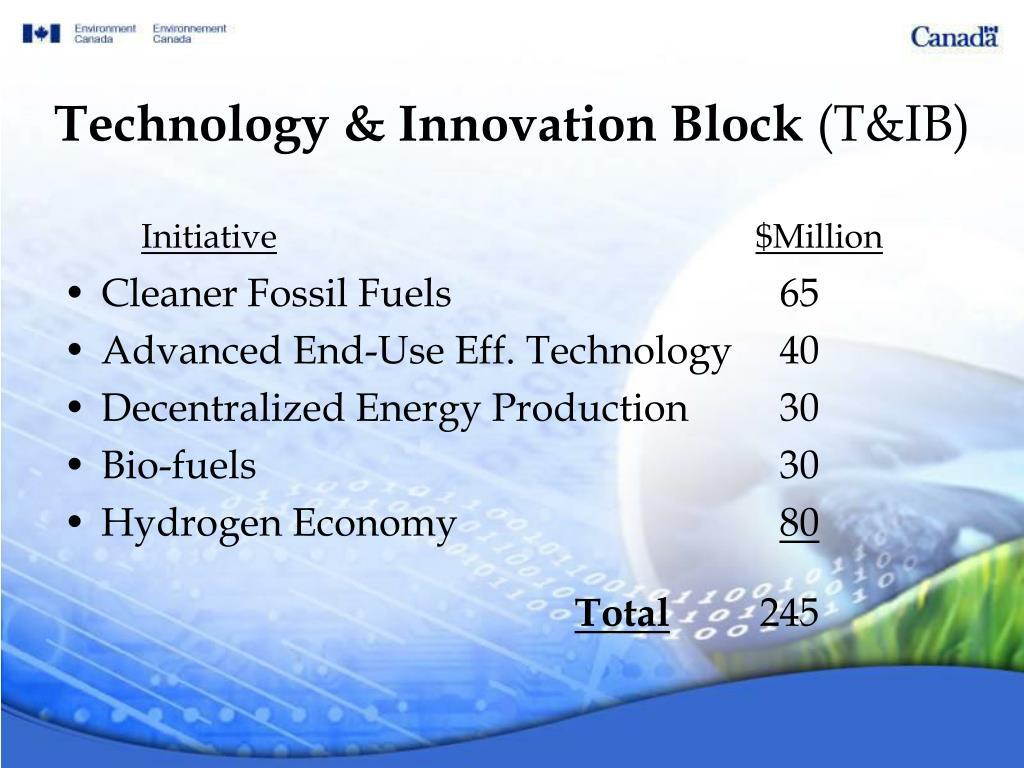 Technology & Innovation Block