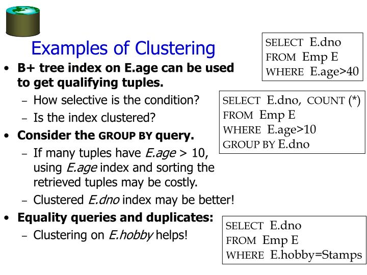 Examples of Clustering