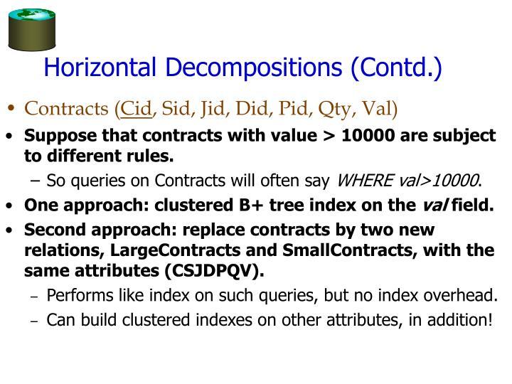 Horizontal Decompositions (Contd.)