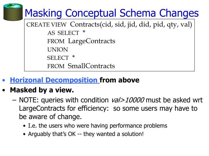 Masking Conceptual Schema Changes