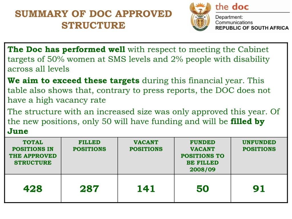 SUMMARY OF DOC APPROVED STRUCTURE