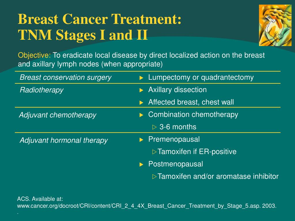 Breast Cancer Treatment: