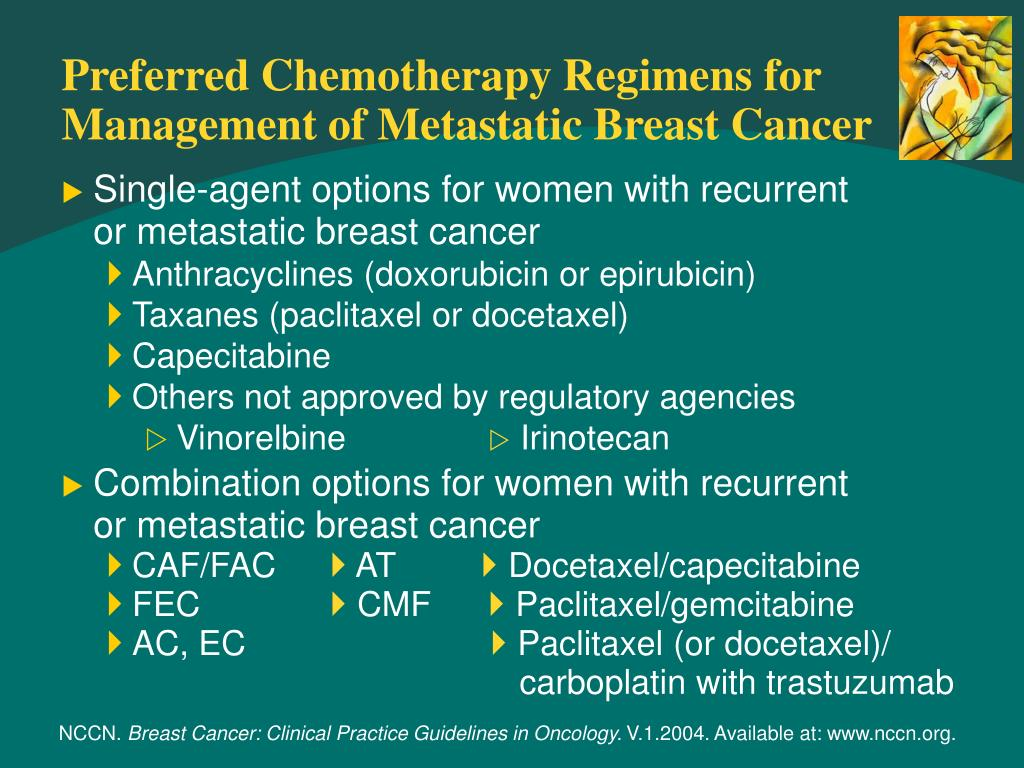Preferred Chemotherapy Regimens for Management of Metastatic Breast Cancer