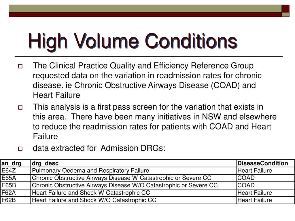 High Volume Conditions