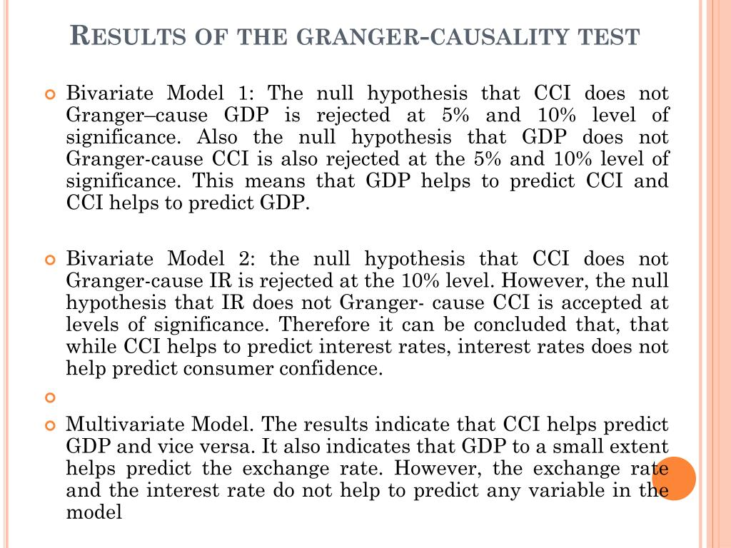 Results of the granger-causality test