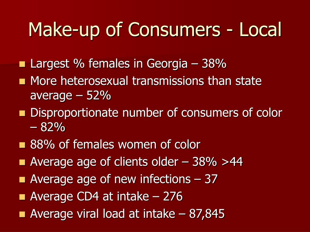 Make-up of Consumers - Local