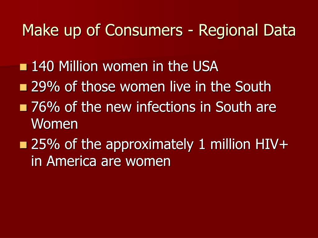Make up of Consumers - Regional Data