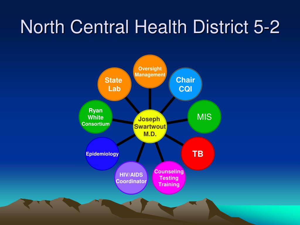 North Central Health District 5-2