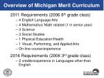 overview of michigan merit curriculum