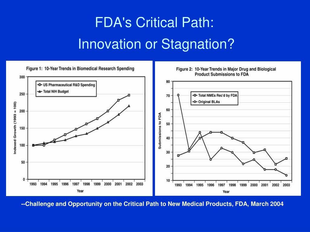 FDA's Critical Path:
