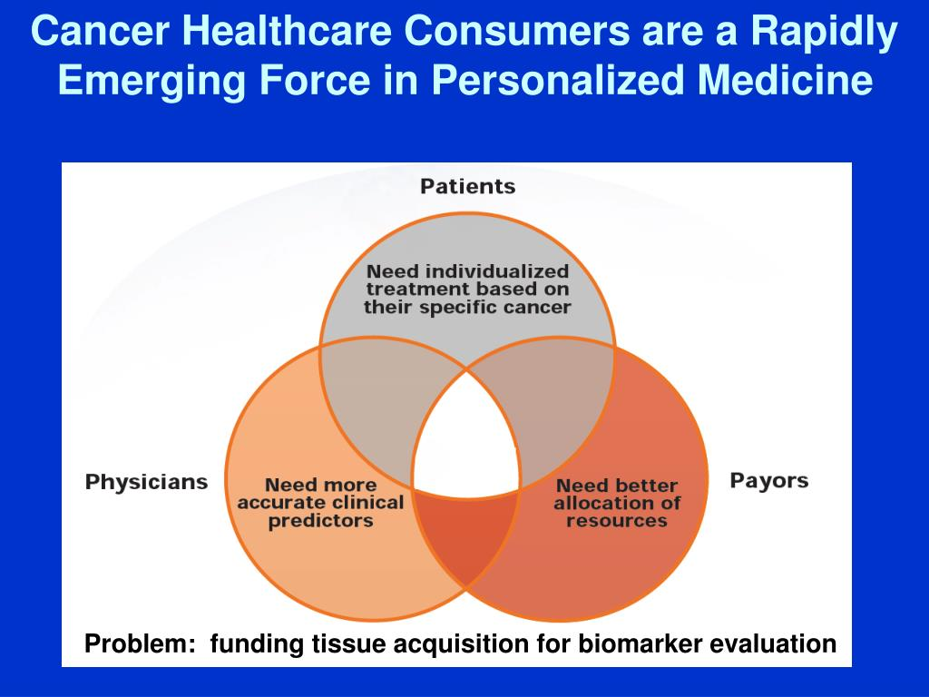 Cancer Healthcare Consumers are a Rapidly Emerging Force in Personalized Medicine