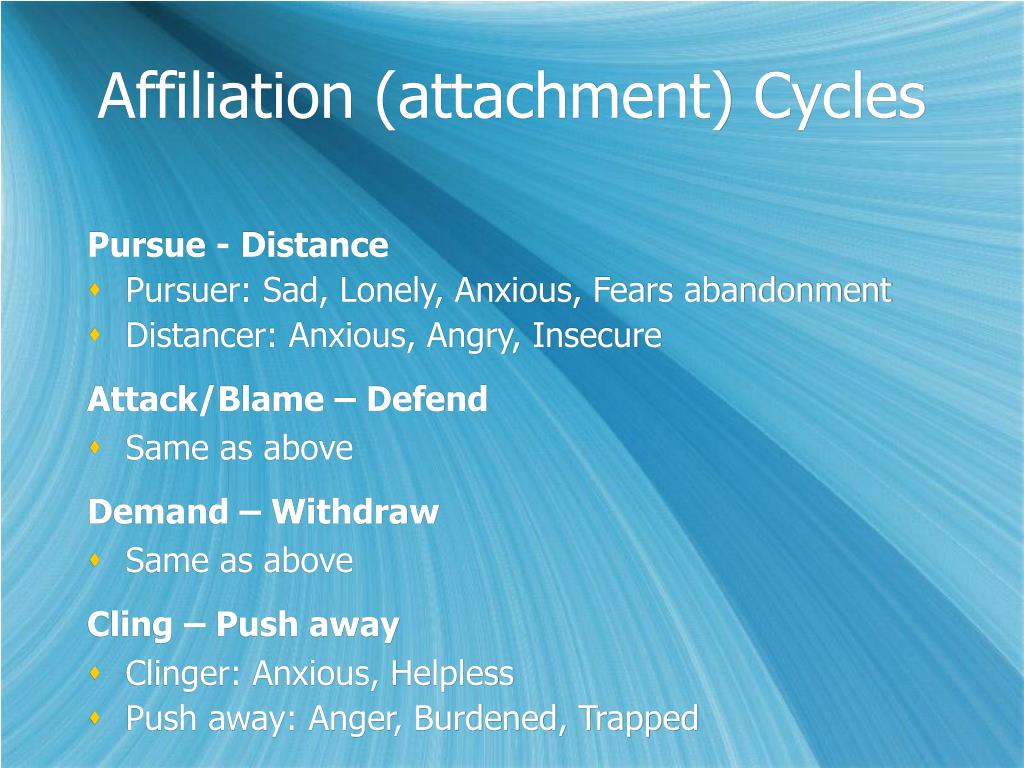 Affiliation (attachment) Cycles