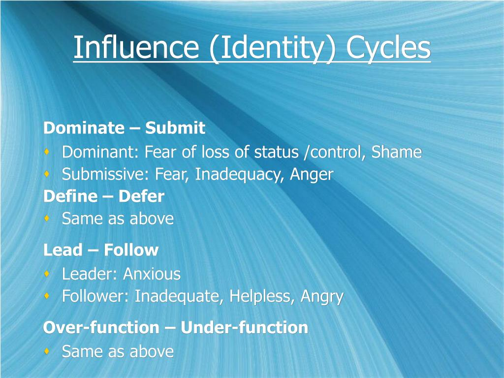 Influence (Identity) Cycles