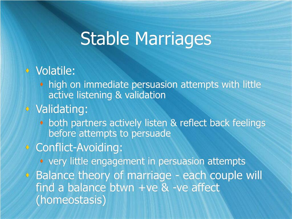 Stable Marriages