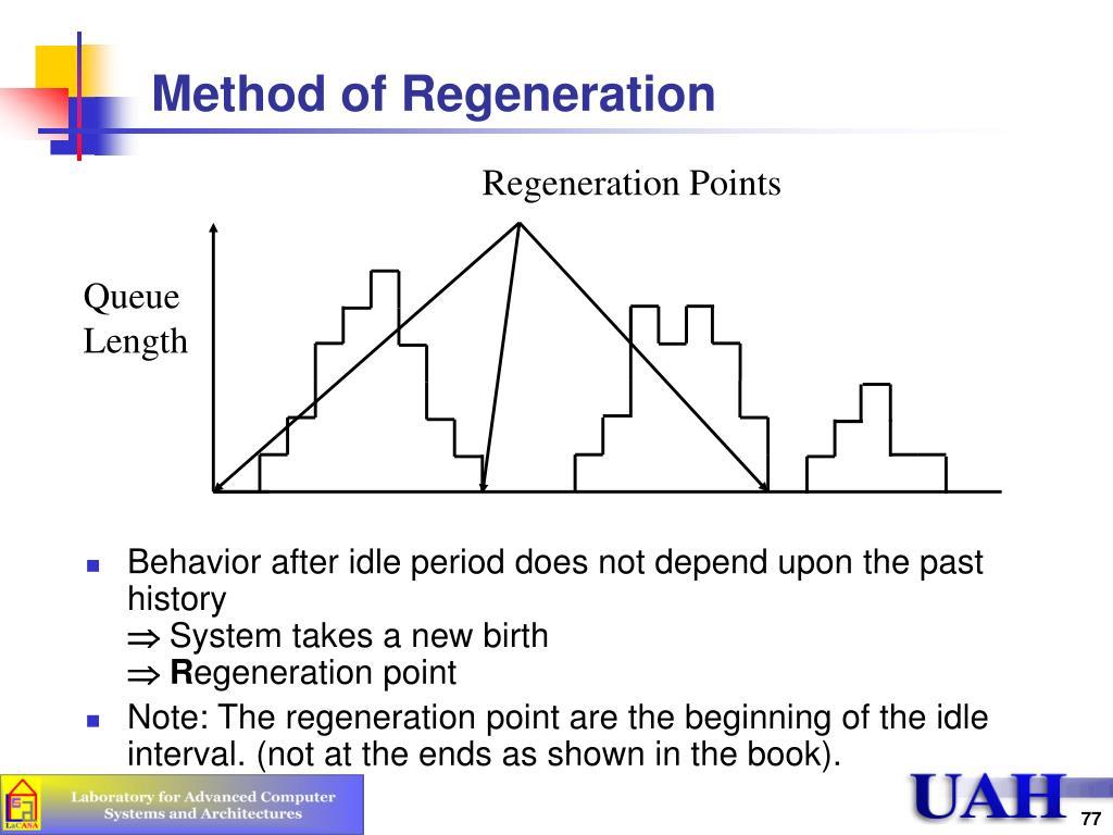 Method of Regeneration