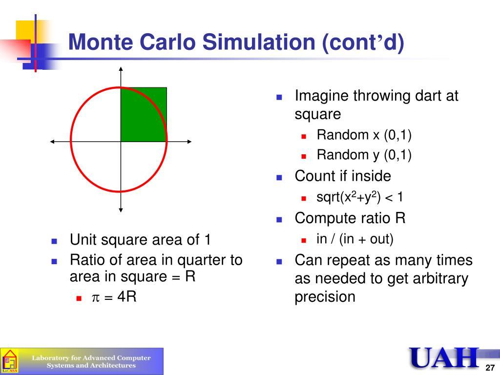 Monte Carlo Simulation (cont