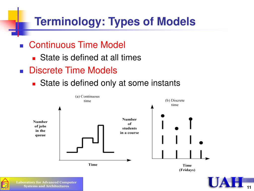 Terminology: Types of Models
