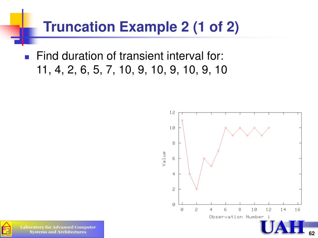 Find duration of transient interval for: