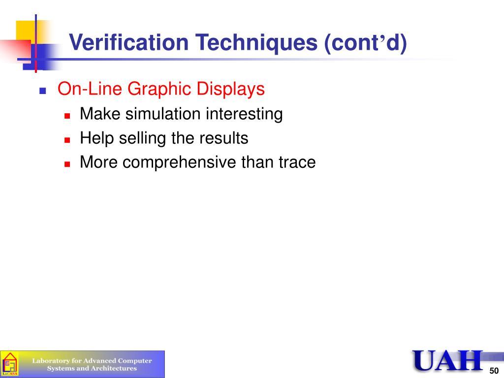 Verification Techniques (cont