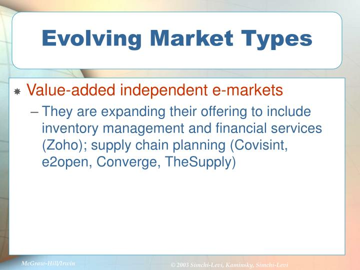 Evolving Market Types