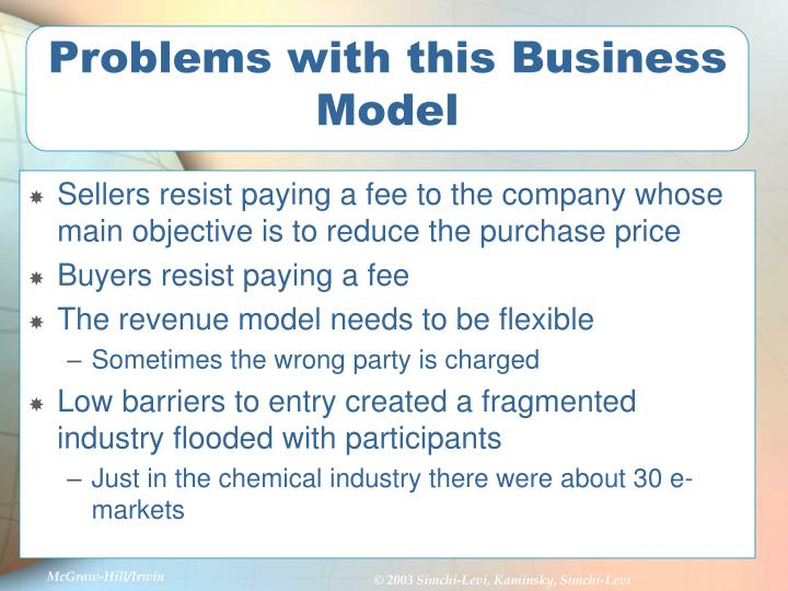Problems with this Business Model