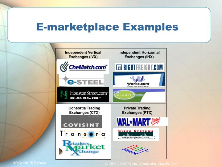 E-marketplace Examples