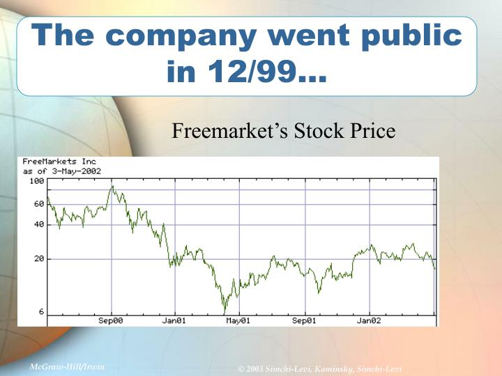 The company went public in 12/99...
