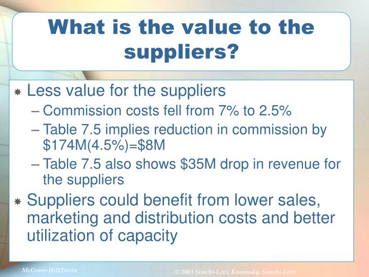What is the value to the suppliers?