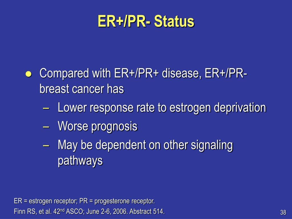 ER+/PR- Status