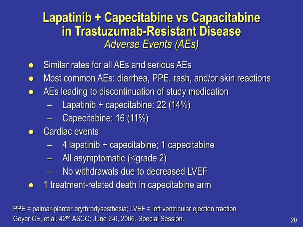 Lapatinib + Capecitabine vs Capacitabine