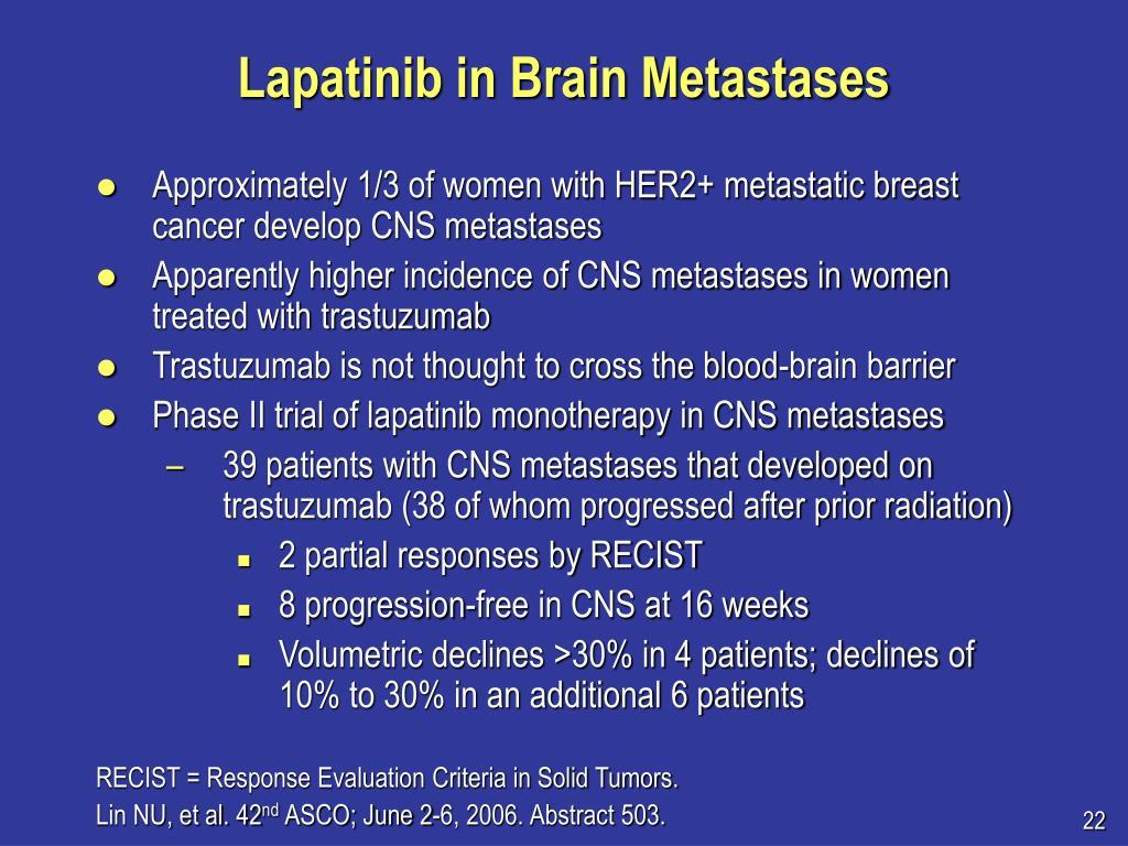 Lapatinib in Brain Metastases