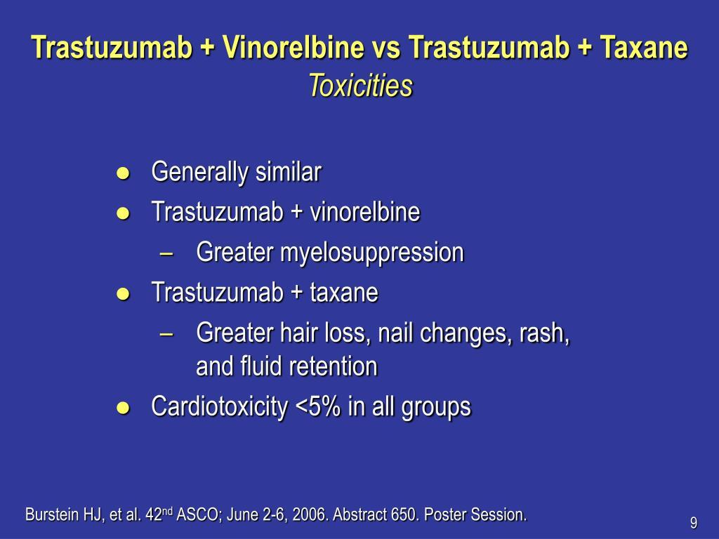Trastuzumab + Vinorelbine vs Trastuzumab + Taxane