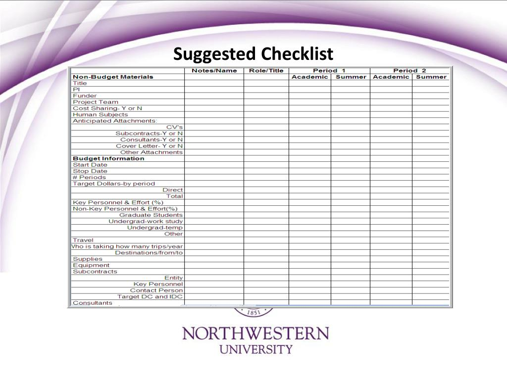 Suggested Checklist