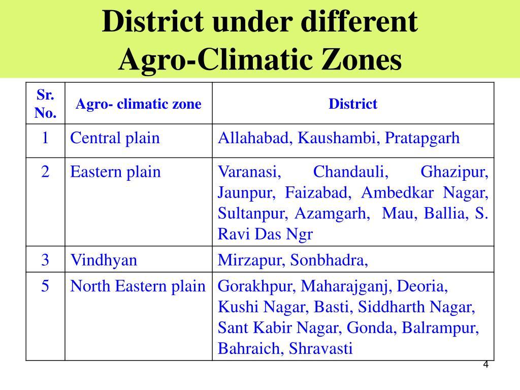 District under different