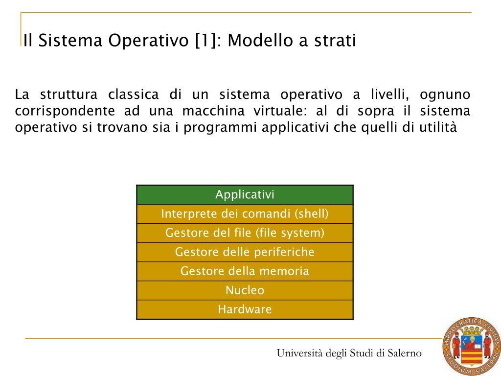 Il Sistema Operativo [1]: Modello a strati