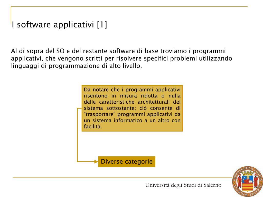 I software applicativi [1]