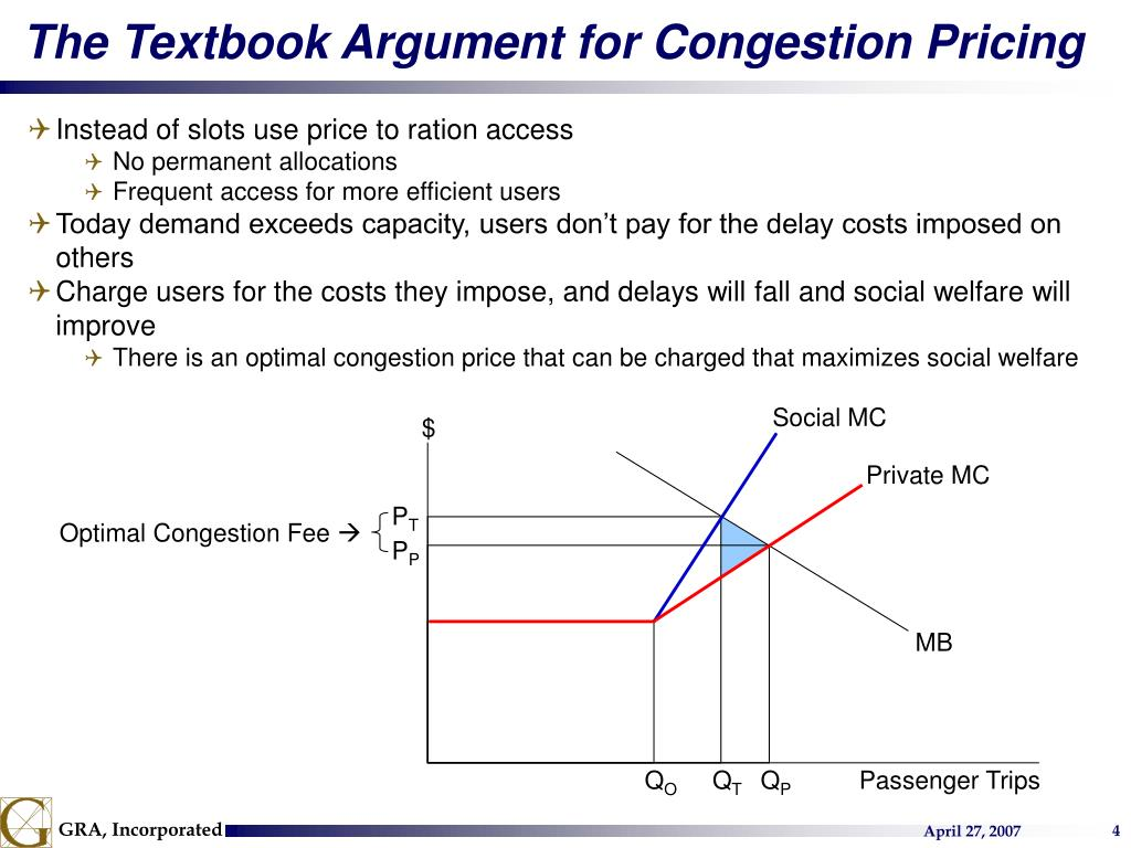 The Textbook Argument for Congestion Pricing