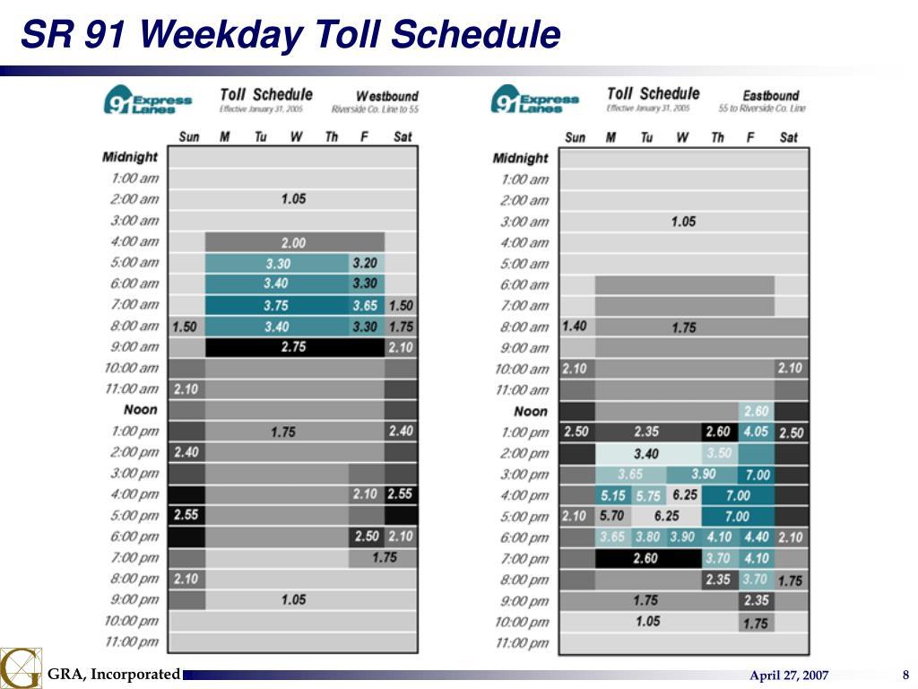SR 91 Weekday Toll Schedule