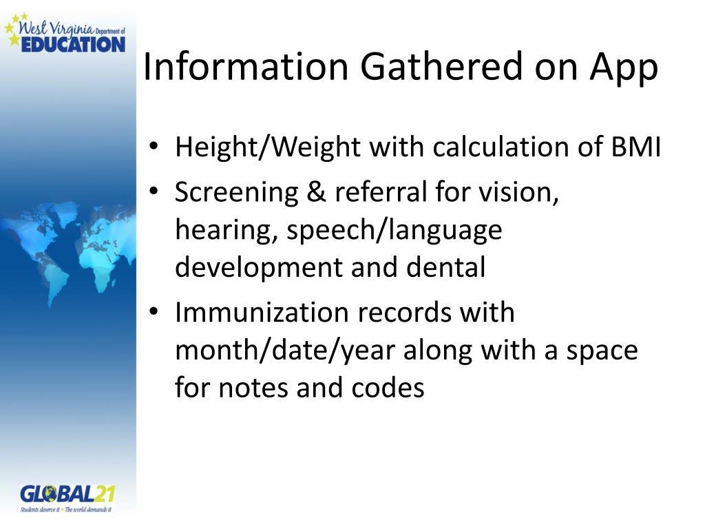 Information Gathered on App