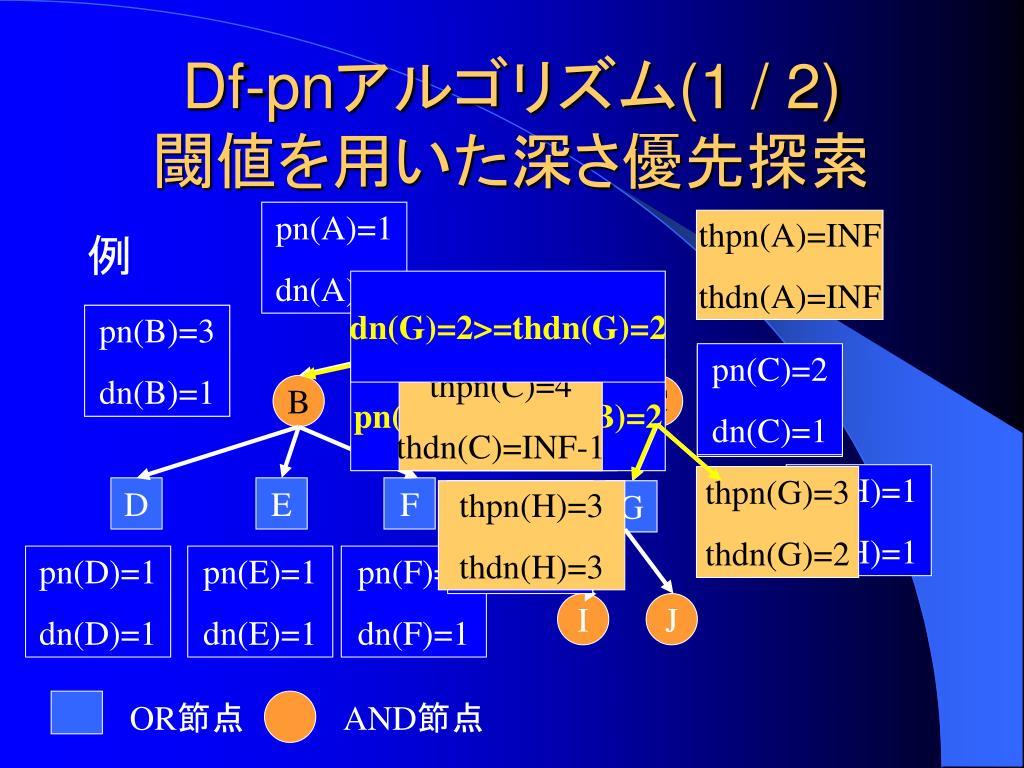 pn(A)=1