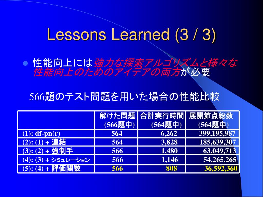 Lessons Learned (3 / 3)