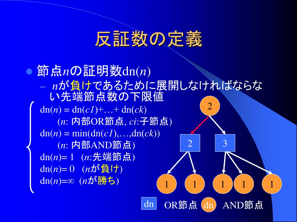 反証数の定義