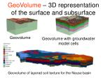 geovolume 3d representation of the surface and subsurface