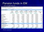 pension funds in em 12 invested abroad