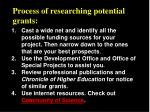 process of researching potential grants