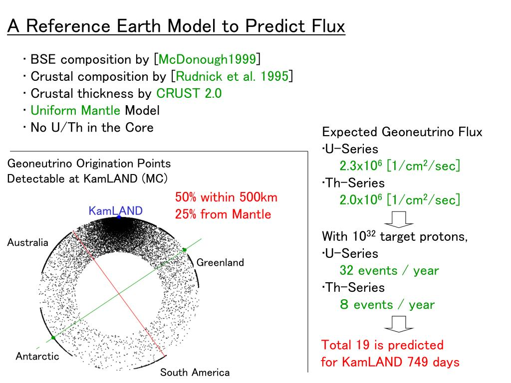 A Reference Earth Model to Predict Flux