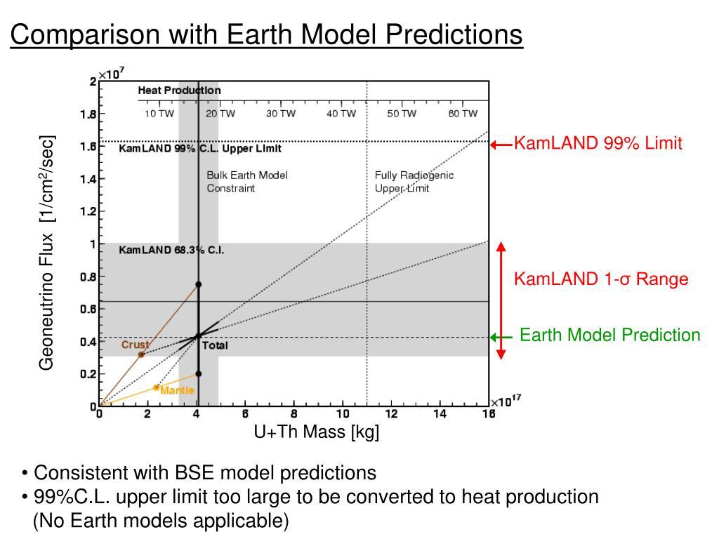 Comparison with Earth Model Predictions