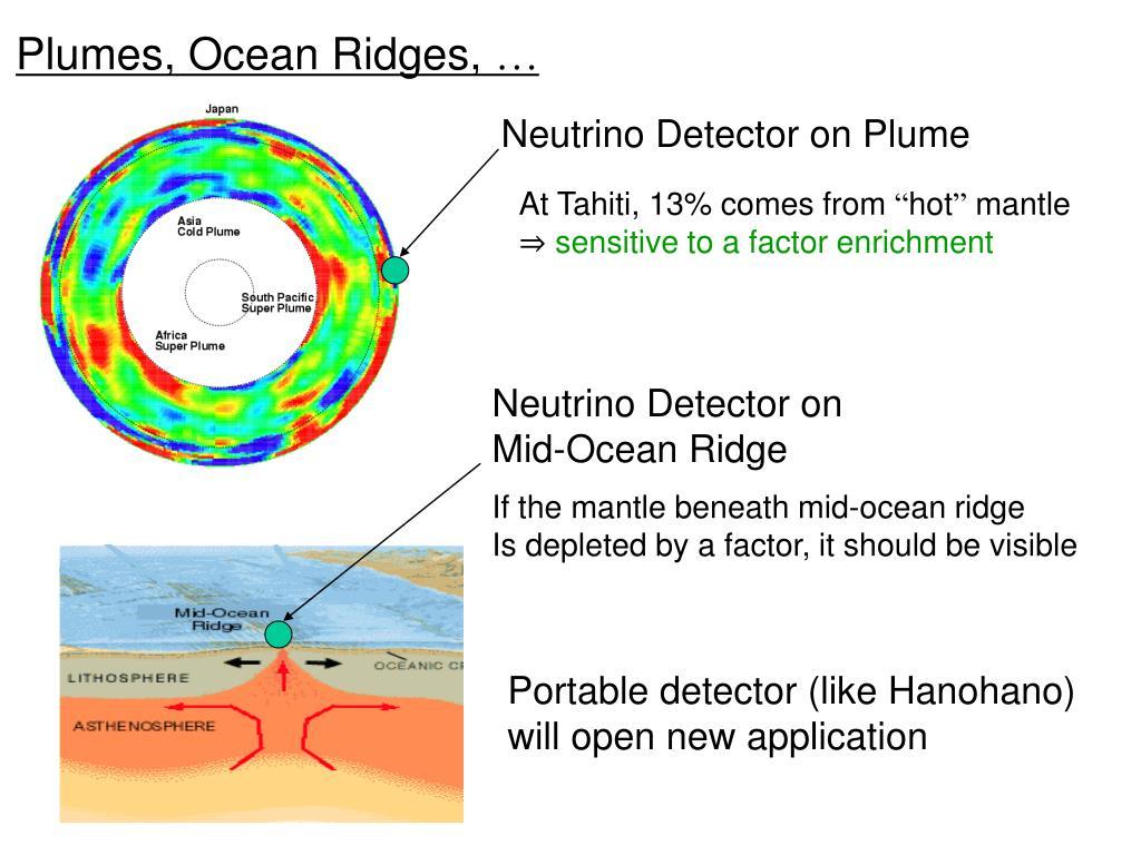 Plumes, Ocean Ridges,