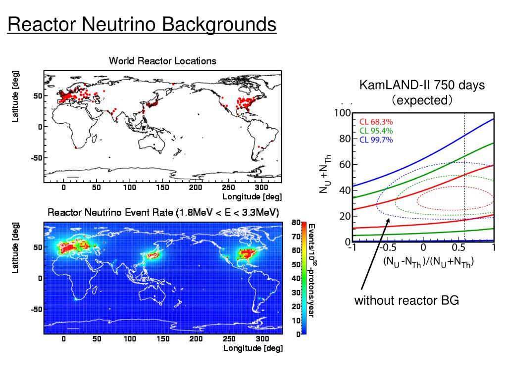 Reactor Neutrino Backgrounds