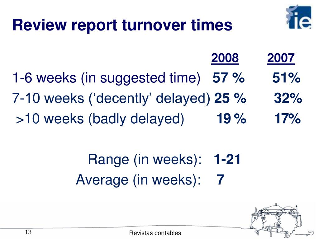 Review report turnover times